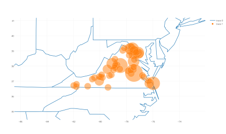 Craft Breweries in Virginia via R & plotly