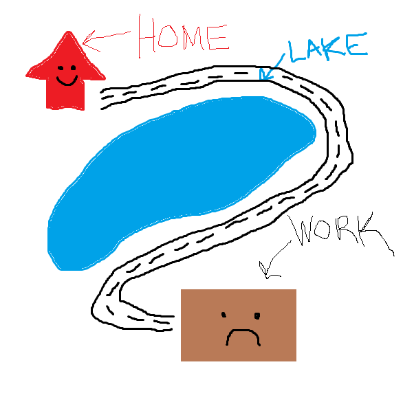 commute2